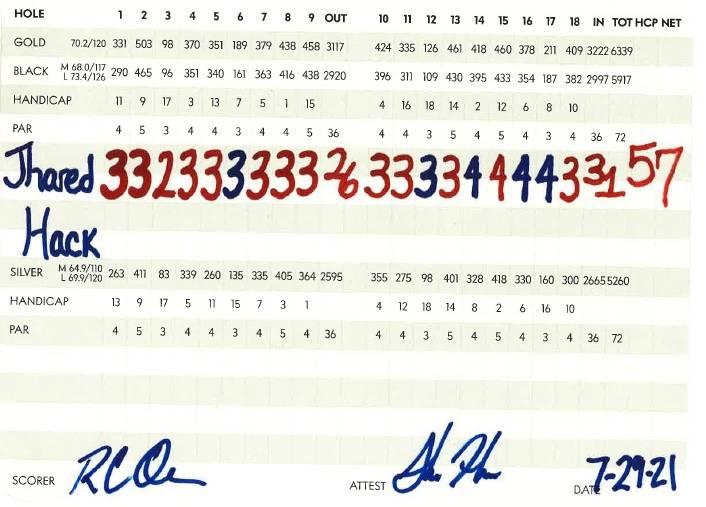 Jhared Hack's record-breaking scorecard